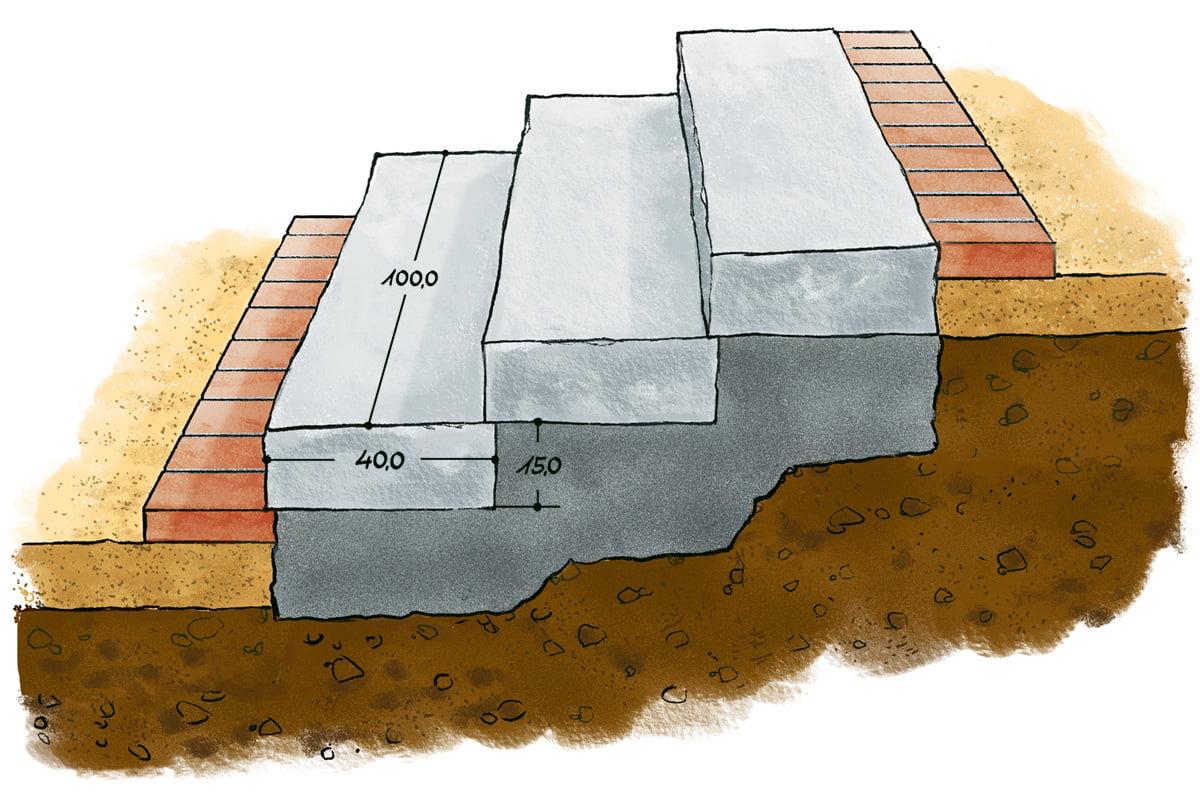 treppe selber bauen stein