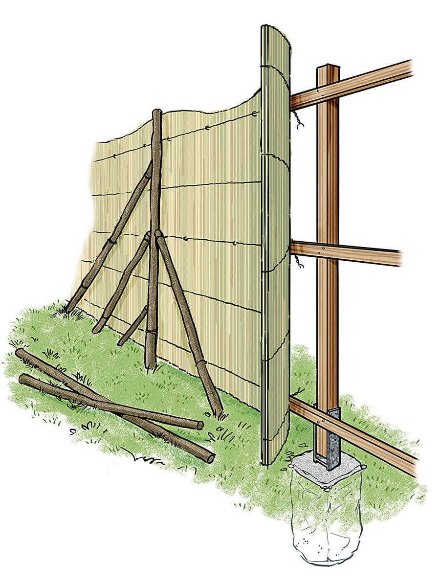 Sichtschutzwande Fur Garten Und Terrasse Selbermachen De